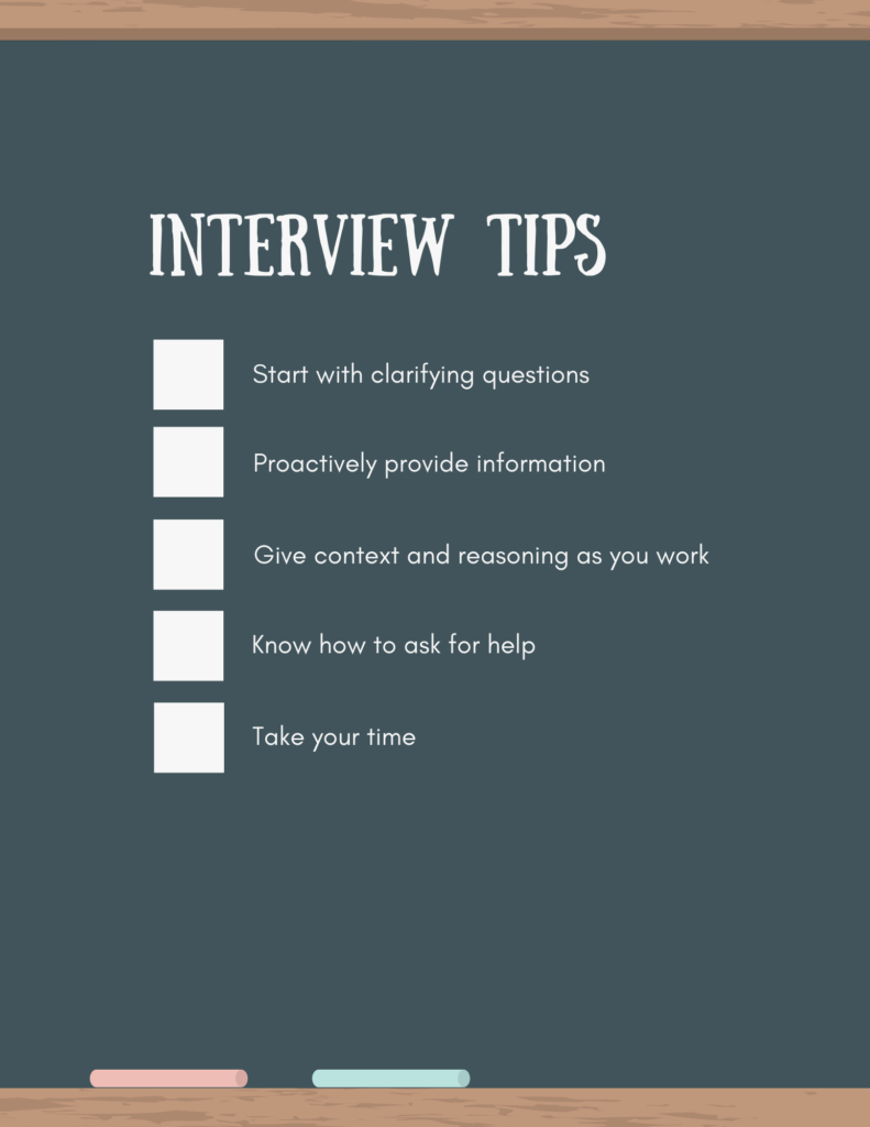 Photo of JavaScript interview questions
