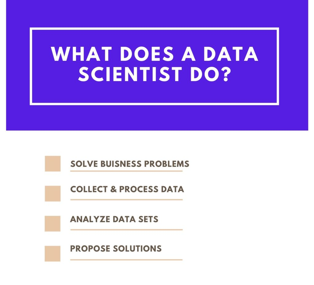 Photo of what does a data scientist do?