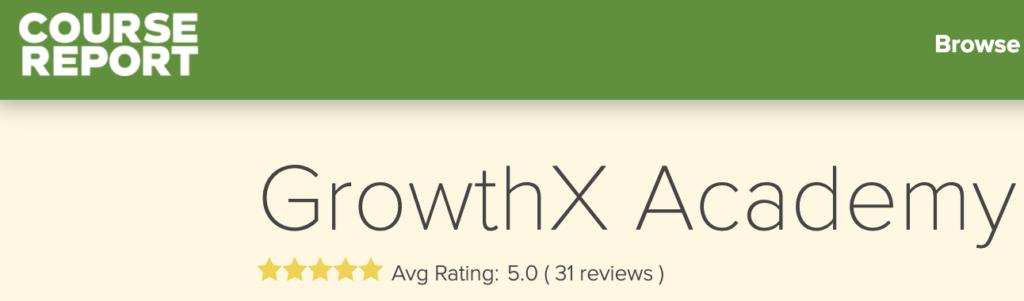 Photo of GrowthX Academy