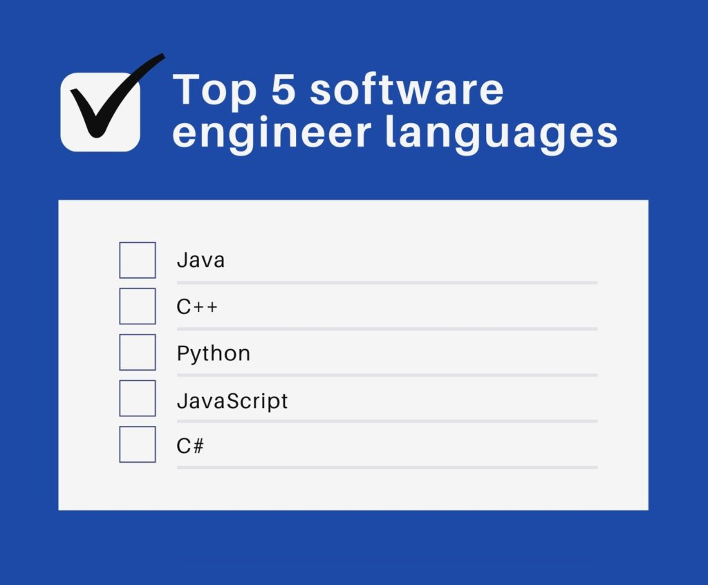 Photo of top programming languages for software engineering skills