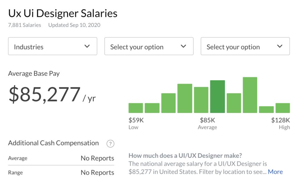 Photo of product designer salary