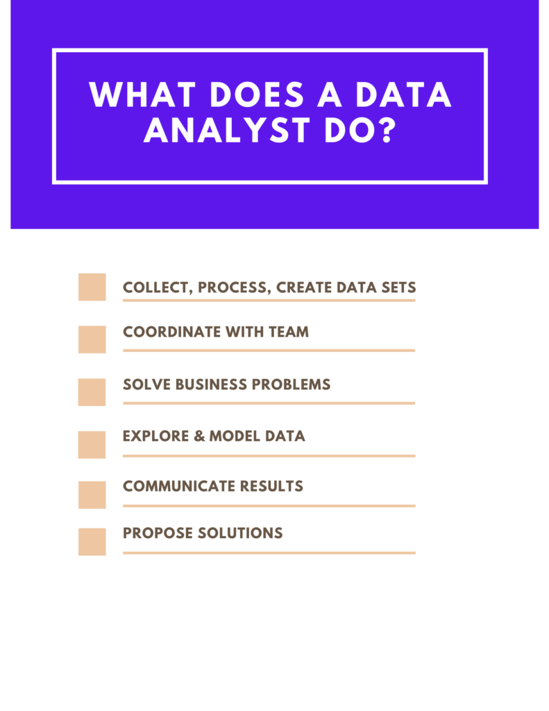 Photo of what does a data analyst do?