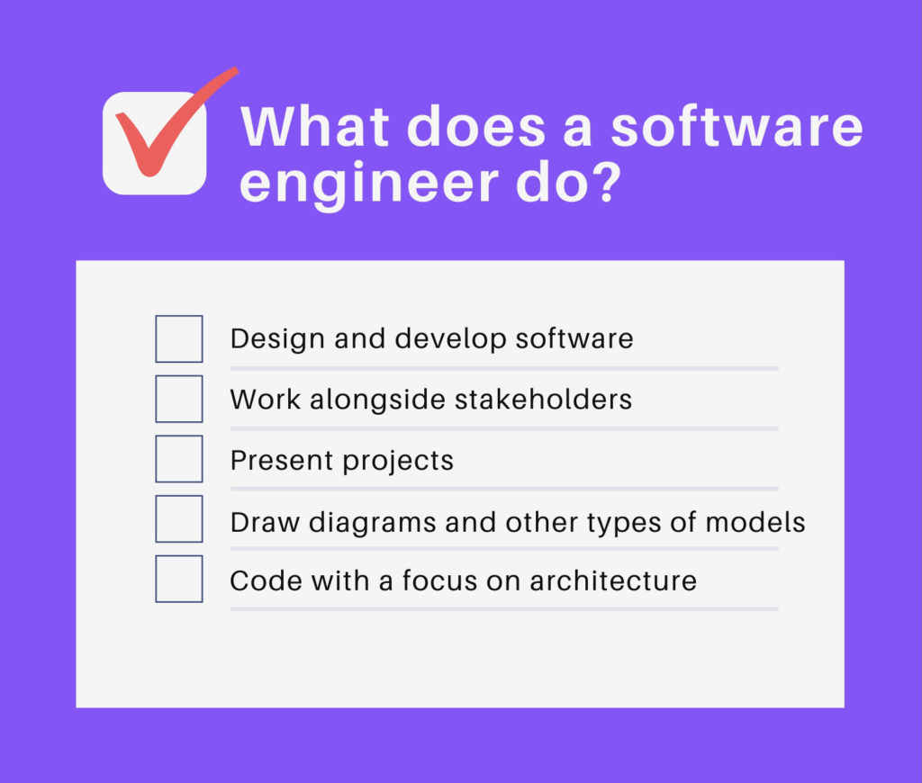 Photo of what does a software engineer do?