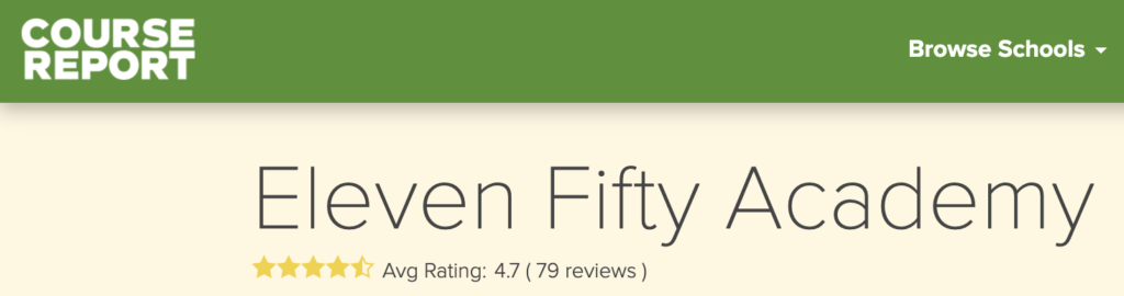 Photo of Eleven Fifty Academy review