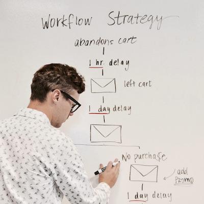 Photo of Email Marketing